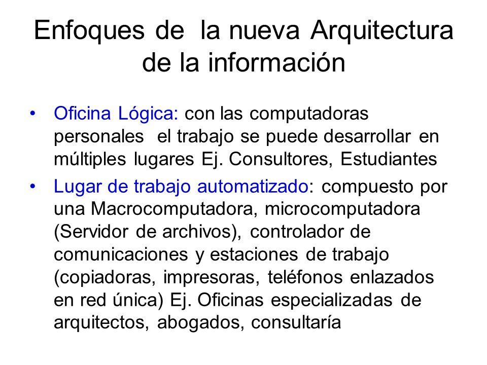 Enfoques de la nueva Arquitectura de la información Oficina Lógica: con las computadoras personales el trabajo se puede desarrollar en múltiples lugar