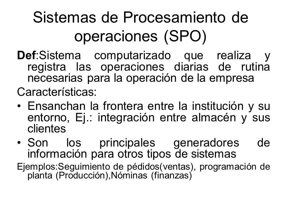 Sistemas de Procesamiento de operaciones (SPO) Def:Sistema computarizado que realiza y registra las operaciones diarias de rutina necesarias para la o