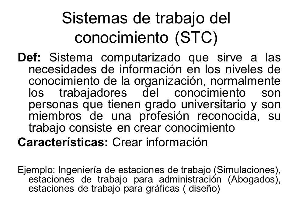 Sistemas de trabajo del conocimiento (STC) Def: Sistema computarizado que sirve a las necesidades de información en los niveles de conocimiento de la