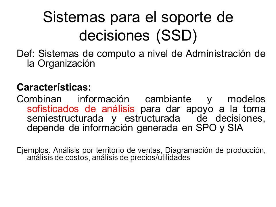 Sistemas para el soporte de decisiones (SSD) Def: Sistemas de computo a nivel de Administración de la Organización Características: Combinan informaci