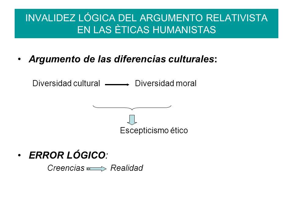 INVALIDEZ LÓGICA DEL ARGUMENTO RELATIVISTA EN LAS ÈTICAS HUMANISTAS Argumento de las diferencias culturales: Diversidad culturalDiversidad moral Escep