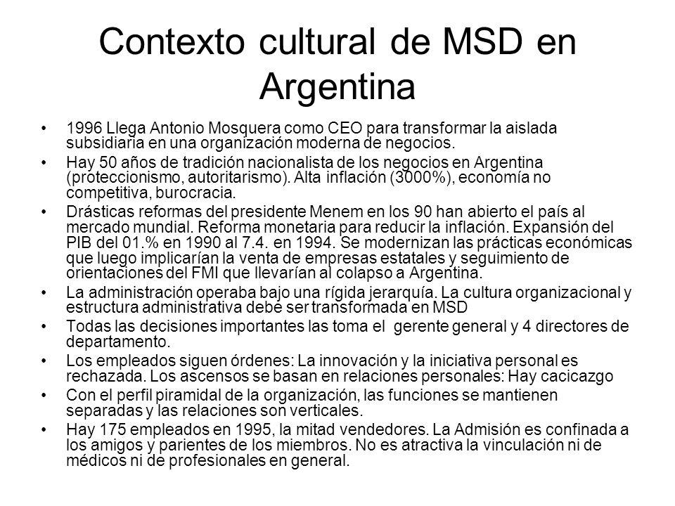 Contexto cultural de MSD en Argentina 1996 Llega Antonio Mosquera como CEO para transformar la aislada subsidiaria en una organización moderna de nego