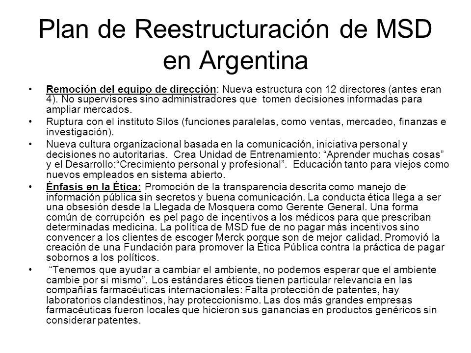 Plan de Reestructuración de MSD en Argentina Remoción del equipo de dirección: Nueva estructura con 12 directores (antes eran 4). No supervisores sino
