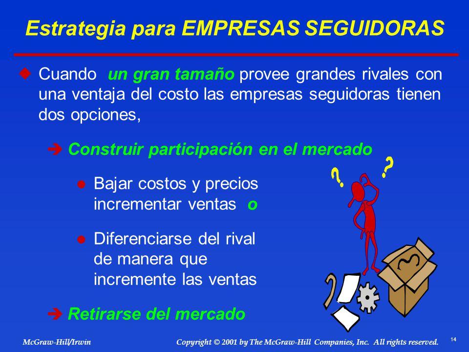 14 © 2001 by The McGraw-Hill Companies, Inc. All rights reserved. McGraw-Hill/Irwin Copyright Estrategia para EMPRESAS SEGUIDORAS Cuando un gran tamañ