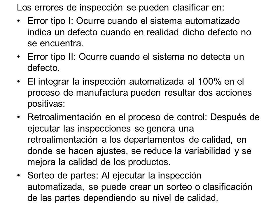 Los errores de inspección se pueden clasificar en: Error tipo I: Ocurre cuando el sistema automatizado indica un defecto cuando en realidad dicho defe