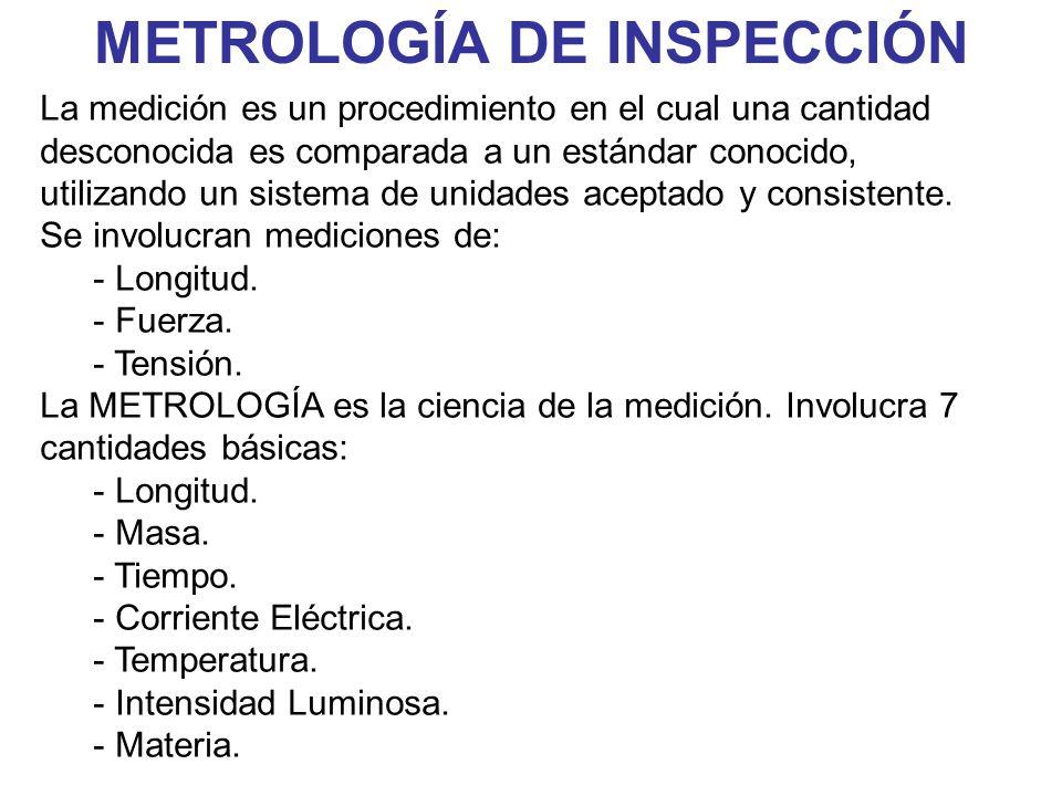 METROLOGÍA DE INSPECCIÓN La medición es un procedimiento en el cual una cantidad desconocida es comparada a un estándar conocido, utilizando un sistem