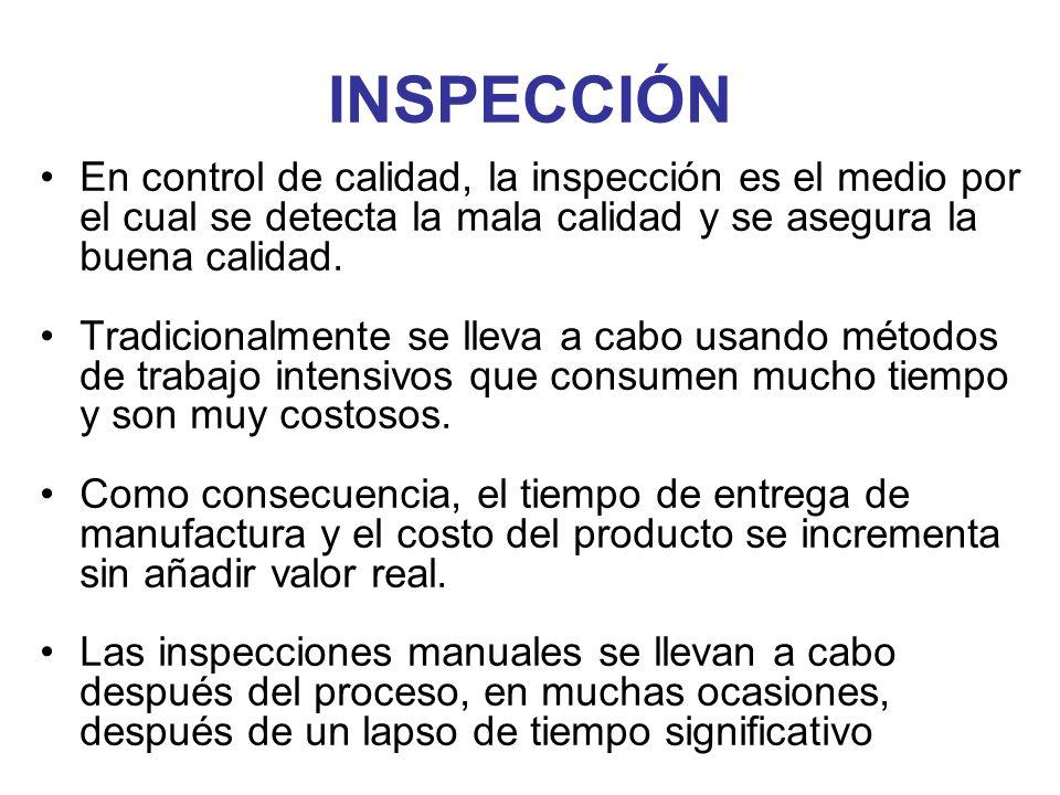 INSPECCIÓN En control de calidad, la inspección es el medio por el cual se detecta la mala calidad y se asegura la buena calidad. Tradicionalmente se