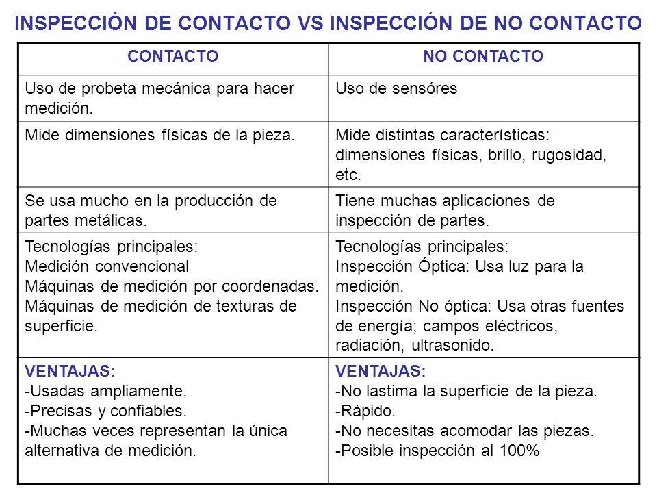 INSPECCIÓN DE CONTACTO VS INSPECCIÓN DE NO CONTACTO CONTACTONO CONTACTO Uso de probeta mecánica para hacer medición. Uso de sensóres Mide dimensiones