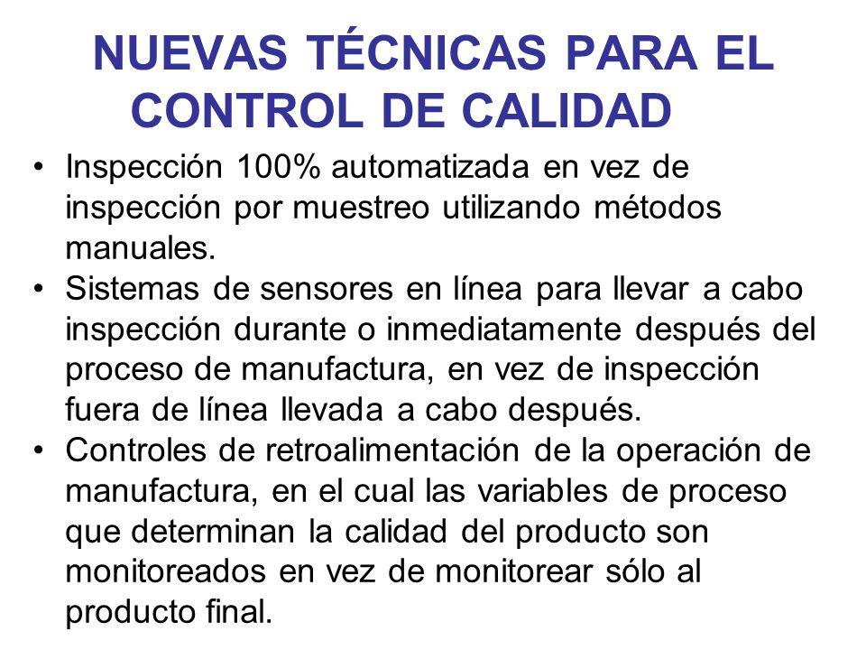 NUEVAS TÉCNICAS PARA EL CONTROL DE CALIDAD Inspección 100% automatizada en vez de inspección por muestreo utilizando métodos manuales. Sistemas de sen