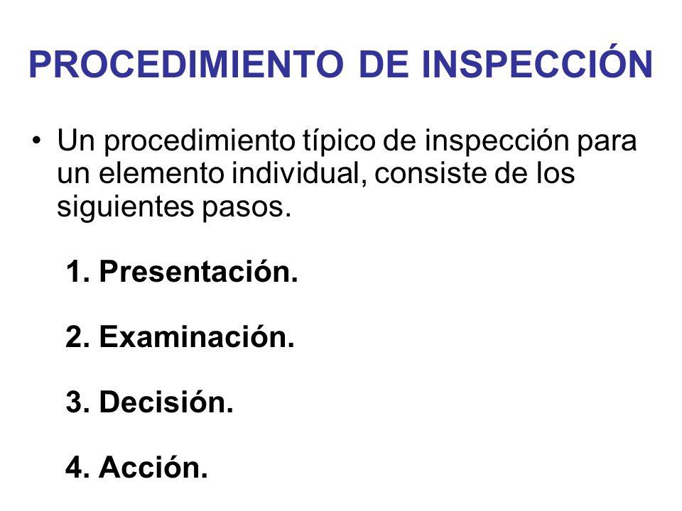PROCEDIMIENTO DE INSPECCIÓN Un procedimiento típico de inspección para un elemento individual, consiste de los siguientes pasos. 1. Presentación. 2. E