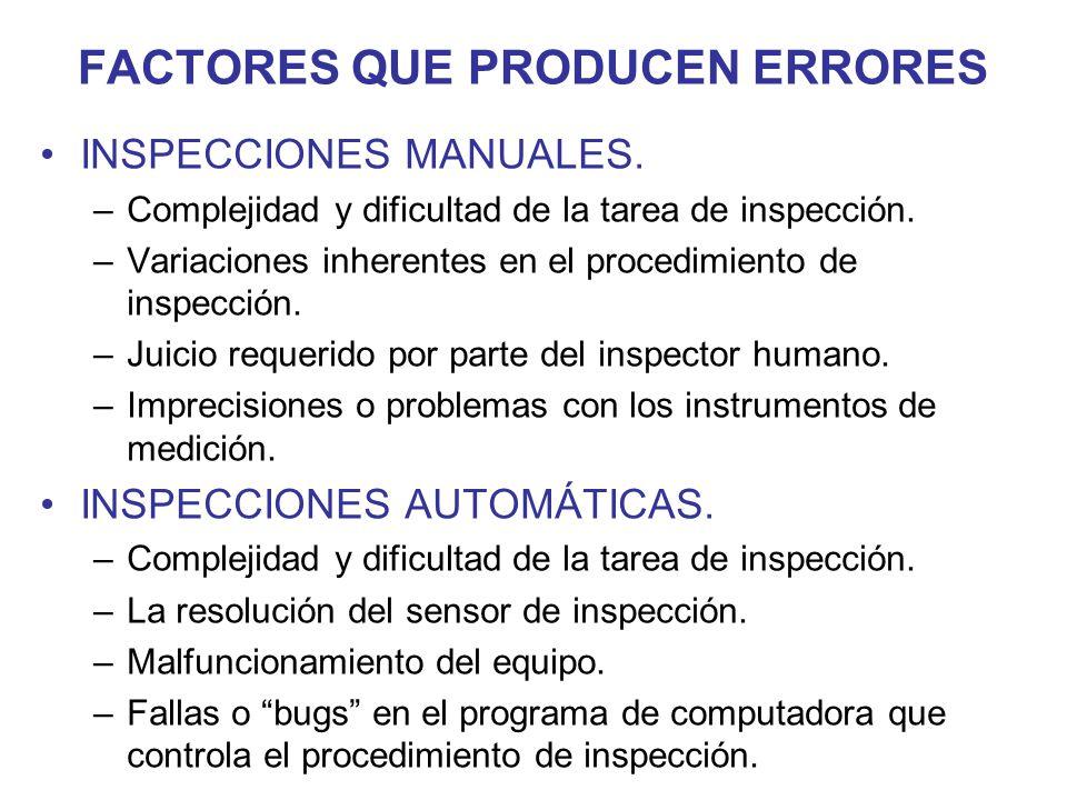 FACTORES QUE PRODUCEN ERRORES INSPECCIONES MANUALES. –Complejidad y dificultad de la tarea de inspección. –Variaciones inherentes en el procedimiento