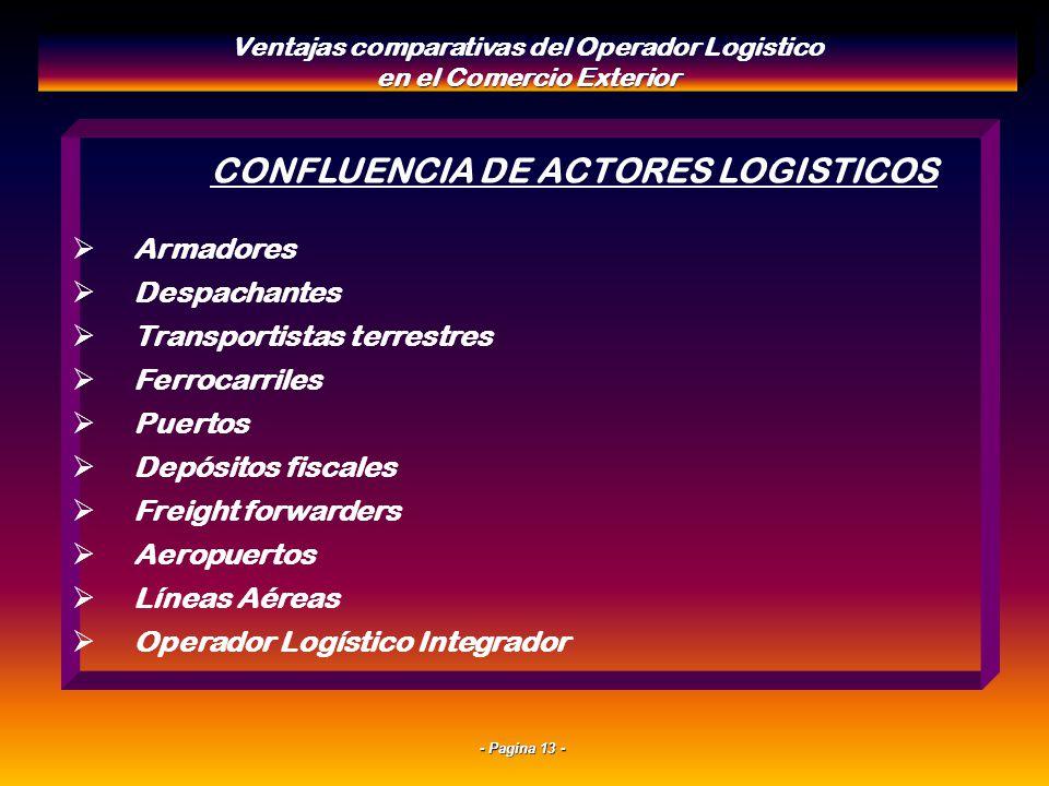 - Pagina 12 - EL TRIANGULO DE LA COMPETITIVIDAD LOGISTICA ACTORES LOGISTICOS ESTADO INFRAESTRUCTURA Ventajas comparativas del Operador Logistico en el