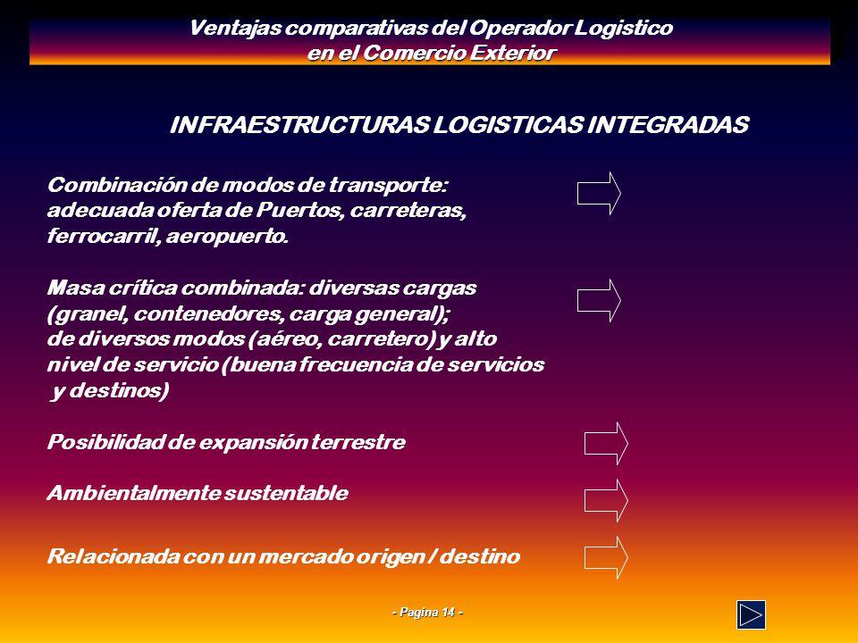 - Pagina 13 - CONFLUENCIA DE ACTORES LOGISTICOS Armadores Despachantes Transportistas terrestres Ferrocarriles Puertos Depósitos fiscales Freight forw