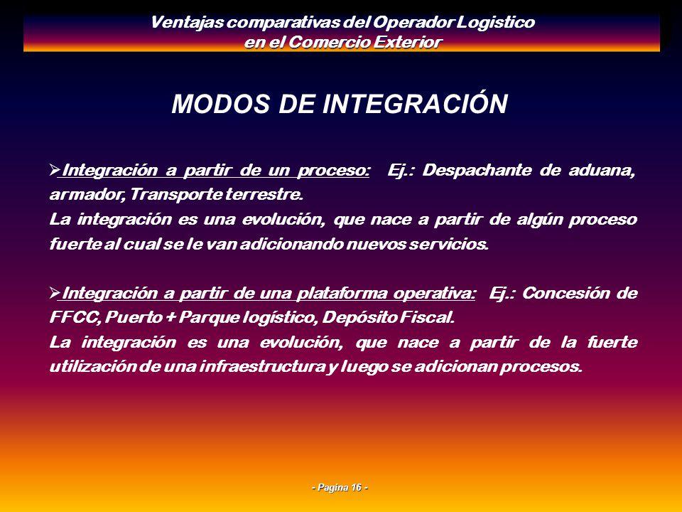 - Pagina 15 - EL ROL DEL ESTADO COMO FACILITADOR DE PROCESOS LOGISTICOS Control de las concesiones de infraestructuras: autopistas, ferrocarriles, pue