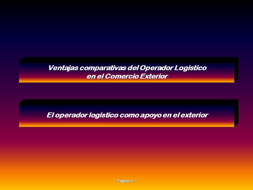- Pagina 16 - Ventajas comparativas del Operador Logistico en el Comercio Exterior MODOS DE INTEGRACIÓN Integración a partir de un proceso: Ej.: Despa