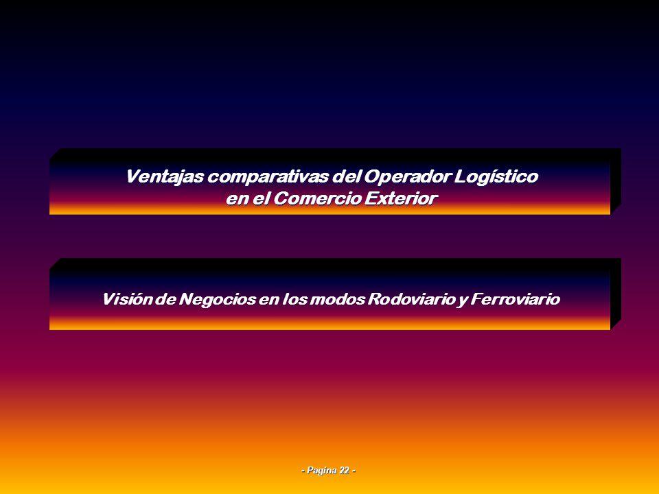 - Pagina 21 - Ventajas de un operador logístico en destino para una exportación Posibilidad de cambios de ruteos en destino ante cambios de cliente. M