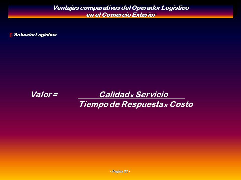 - Pagina 22 - Visión de Negocios en los modos Rodoviario y Ferroviario Ventajas comparativas del Operador Logístico en el Comercio Exterior