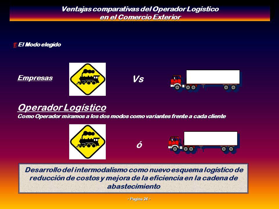 - Pagina 23 - Valor = Calidad x Servicio Tiempo de Respuesta x Costo 4Solución Logística Ventajas comparativas del Operador Logistico en el Comercio E