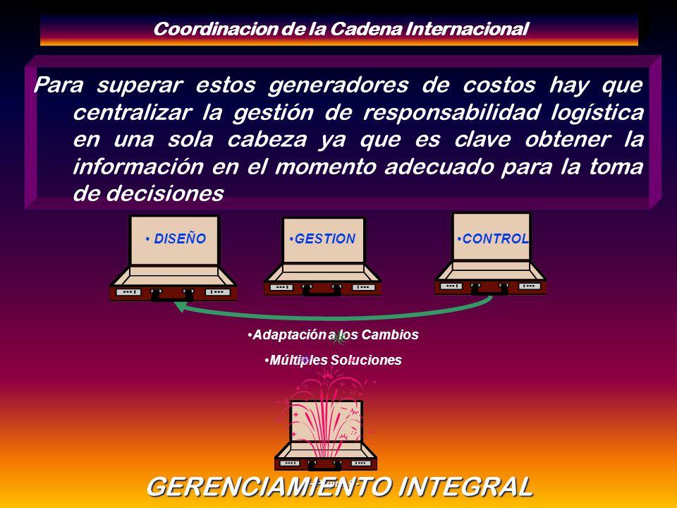 - Pagina 8 - Coordinacion de la Cadena Internacional Costos Normales Costos Extraordinarios + Logistica Inland en paises de destino y Origen: PackingP