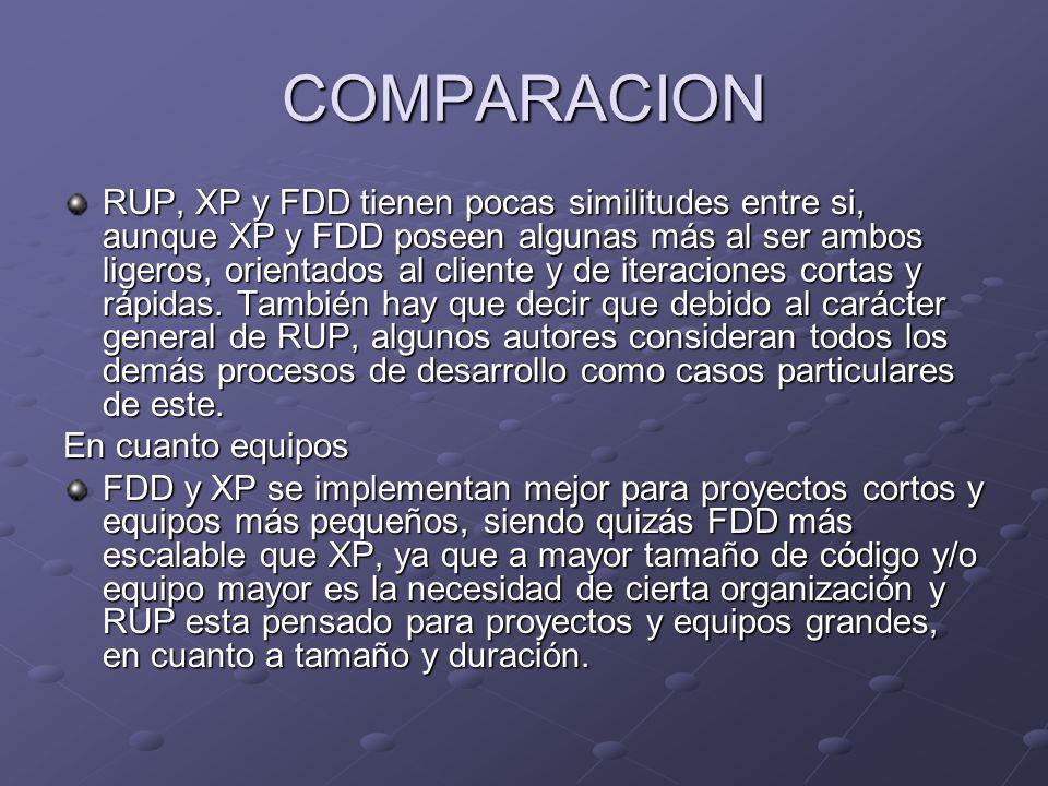 COMPARACION RUP, XP y FDD tienen pocas similitudes entre si, aunque XP y FDD poseen algunas más al ser ambos ligeros, orientados al cliente y de itera