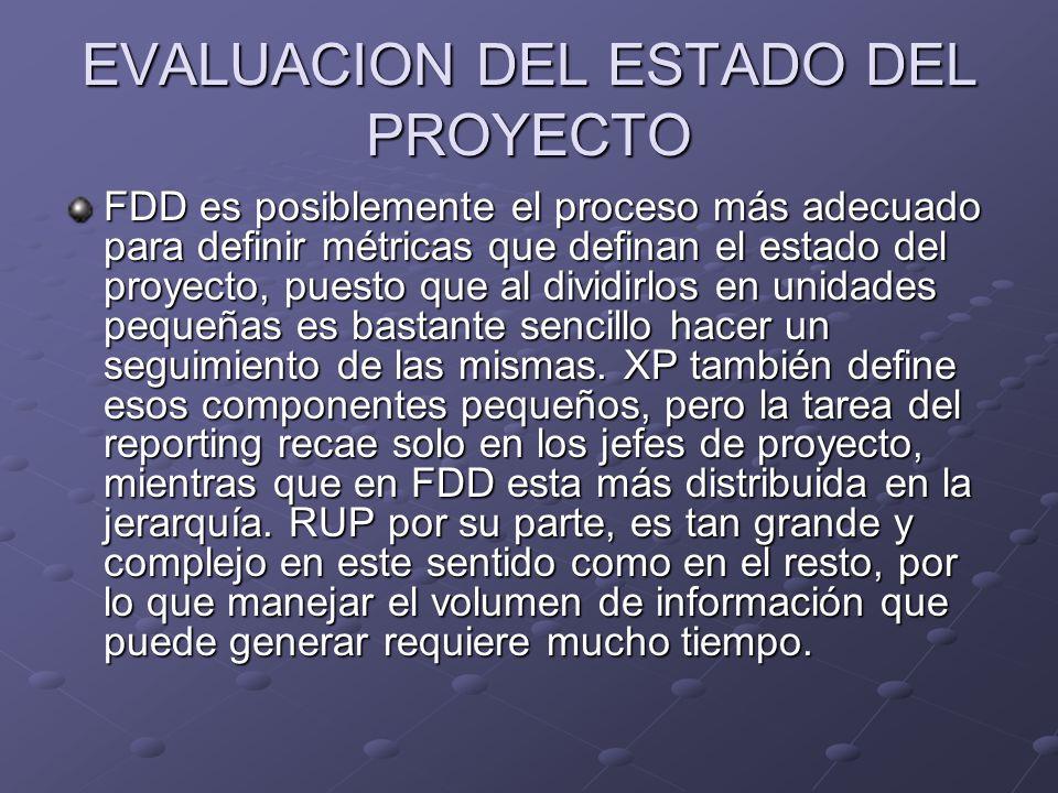 EVALUACION DEL ESTADO DEL PROYECTO FDD es posiblemente el proceso más adecuado para definir métricas que definan el estado del proyecto, puesto que al