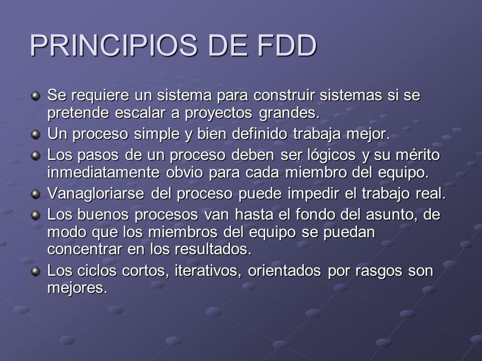 PRINCIPIOS DE FDD Se requiere un sistema para construir sistemas si se pretende escalar a proyectos grandes. Un proceso simple y bien definido trabaja