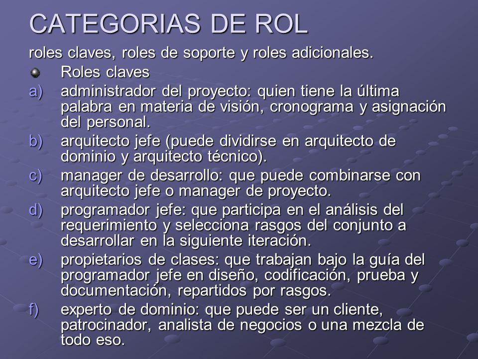 CATEGORIAS DE ROL roles claves, roles de soporte y roles adicionales. Roles claves a)administrador del proyecto: quien tiene la última palabra en mate
