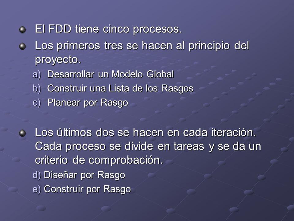El FDD tiene cinco procesos. Los primeros tres se hacen al principio del proyecto. a)Desarrollar un Modelo Global b)Construir una Lista de los Rasgos