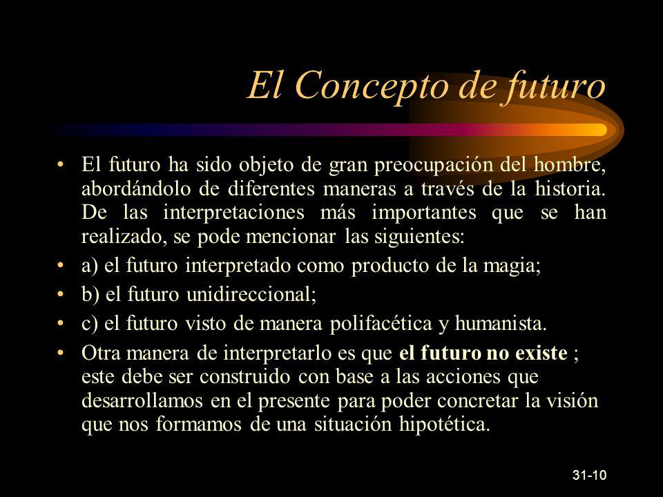 31-10 El Concepto de futuro El futuro ha sido objeto de gran preocupación del hombre, abordándolo de diferentes maneras a través de la historia.