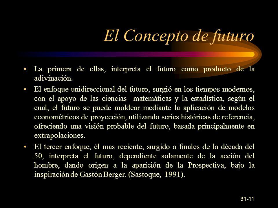 31-11 El Concepto de futuro La primera de ellas, interpreta el futuro como producto de la adivinación.