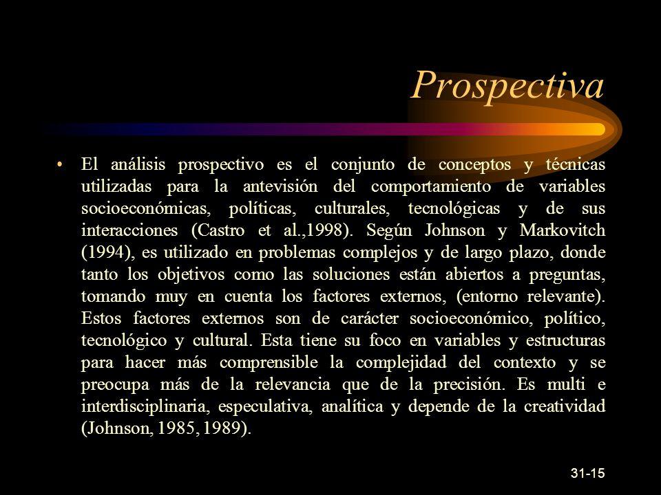 31-15 Prospectiva El análisis prospectivo es el conjunto de conceptos y técnicas utilizadas para la antevisión del comportamiento de variables socioeconómicas, políticas, culturales, tecnológicas y de sus interacciones (Castro et al.,1998).