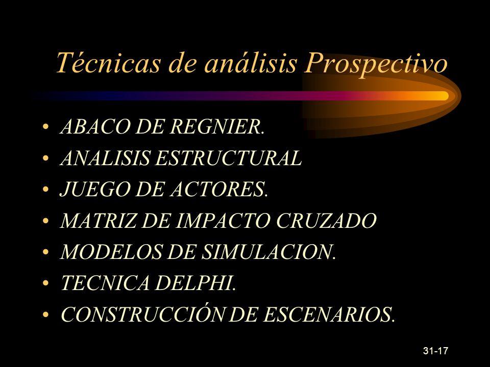 31-17 Técnicas de análisis Prospectivo ABACO DE REGNIER.
