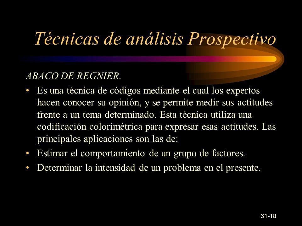 31-18 Técnicas de análisis Prospectivo ABACO DE REGNIER.