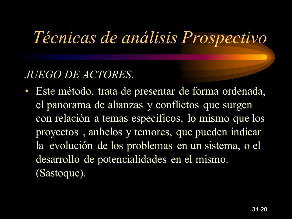 31-20 JUEGO DE ACTORES.