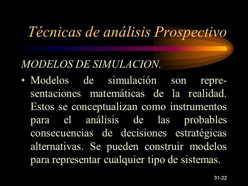 31-22 MODELOS DE SIMULACION.