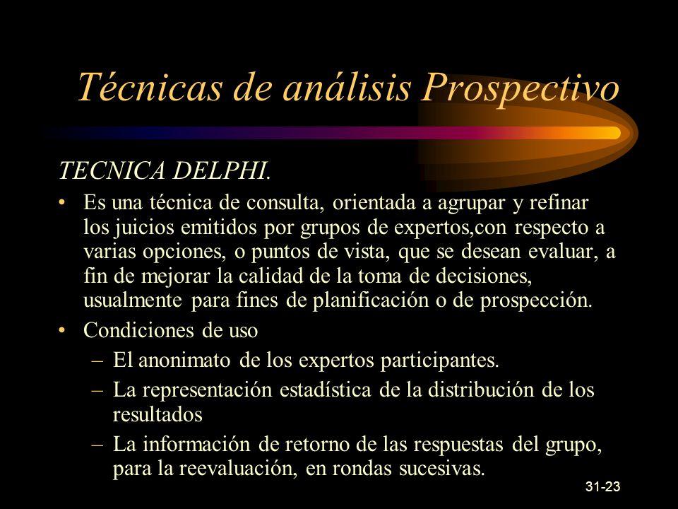 31-23 TECNICA DELPHI.