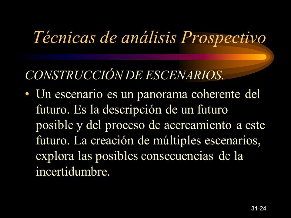 31-24 Técnicas de análisis Prospectivo CONSTRUCCIÓN DE ESCENARIOS.