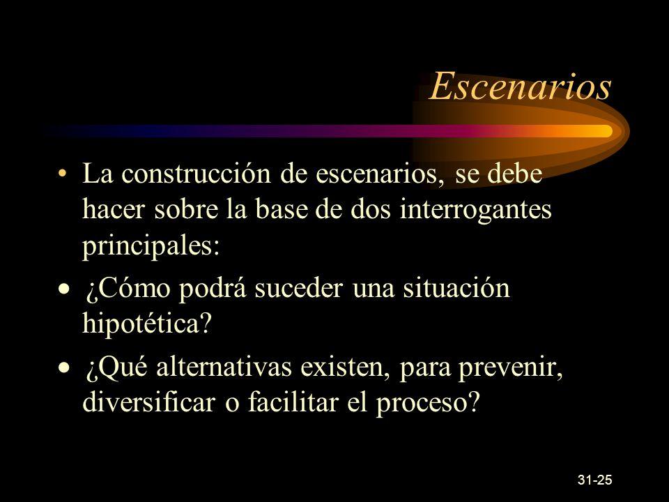 31-25 Escenarios La construcción de escenarios, se debe hacer sobre la base de dos interrogantes principales: ¿Cómo podrá suceder una situación hipotética.