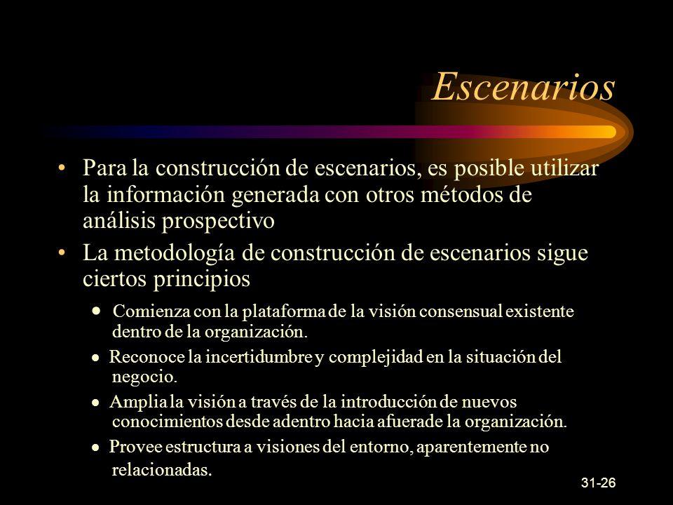 31-26 Escenarios Para la construcción de escenarios, es posible utilizar la información generada con otros métodos de análisis prospectivo La metodología de construcción de escenarios sigue ciertos principios Comienza con la plataforma de la visión consensual existente dentro de la organización.