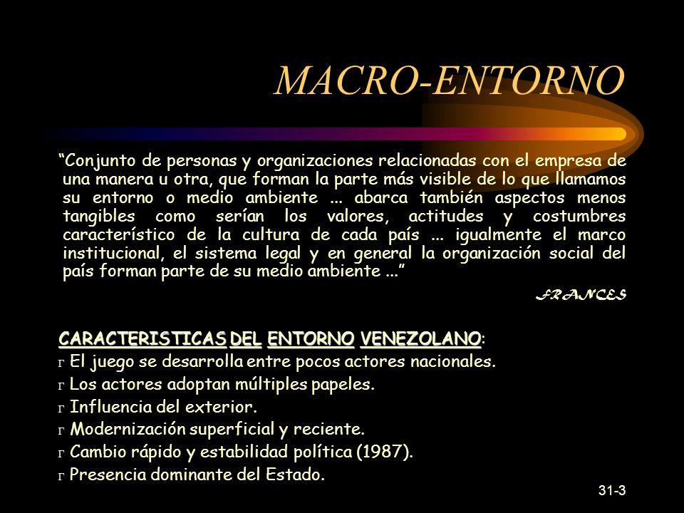 31-3 MACRO-ENTORNO Conjunto de personas y organizaciones relacionadas con el empresa de una manera u otra, que forman la parte más visible de lo que llamamos su entorno o medio ambiente...