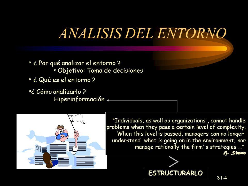 31-4 ANALISIS DEL ENTORNO ESTRUCTURARLO º ¿ Por qué analizar el entorno .