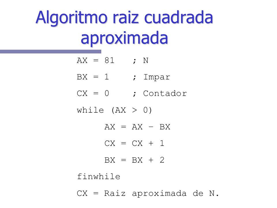 Instrucciones aritméticas A manera de práctica ejecute las siguientes operaciones: A manera de práctica ejecute las siguientes operaciones: –513x23 (2