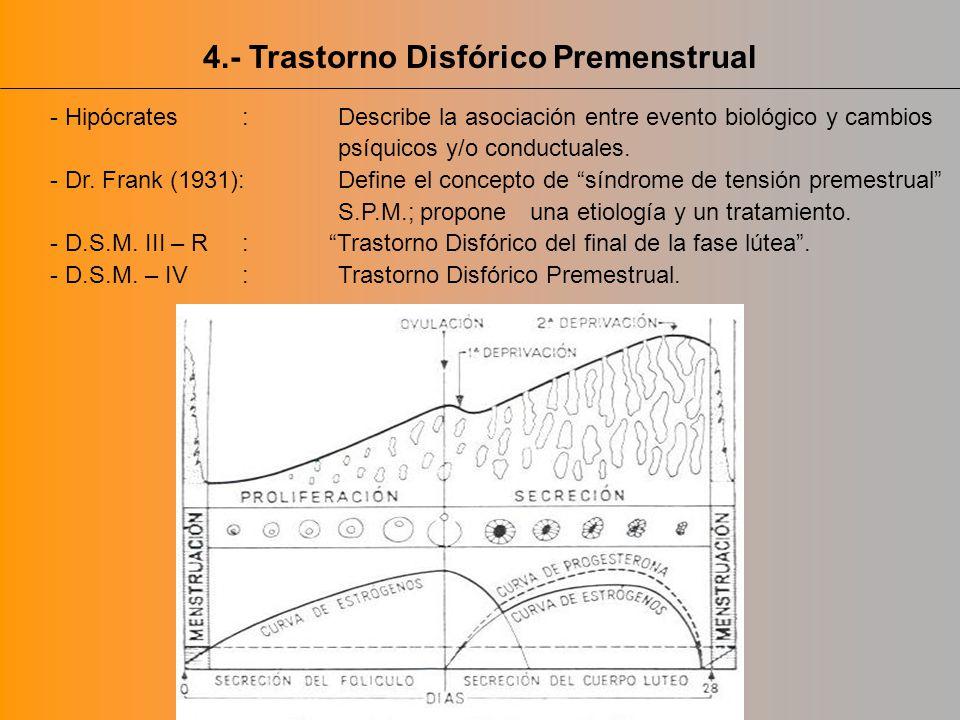 - Hipócrates:Describe la asociación entre evento biológico y cambios psíquicos y/o conductuales. - Dr. Frank (1931):Define el concepto de síndrome de