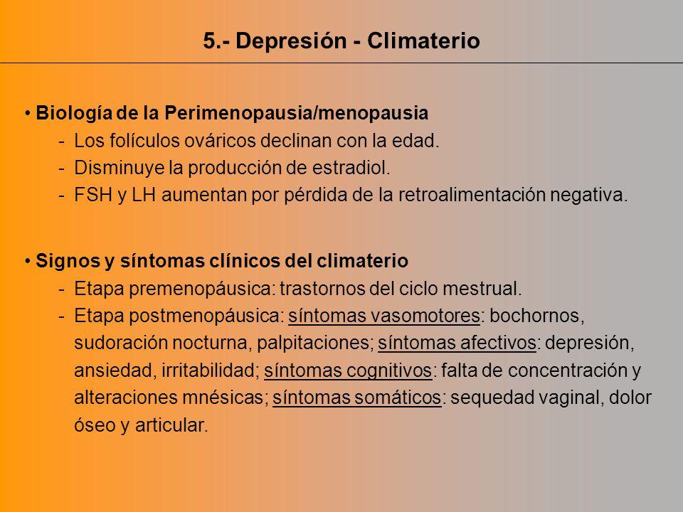 Biología de la Perimenopausia/menopausia -Los folículos ováricos declinan con la edad. -Disminuye la producción de estradiol. -FSH y LH aumentan por p