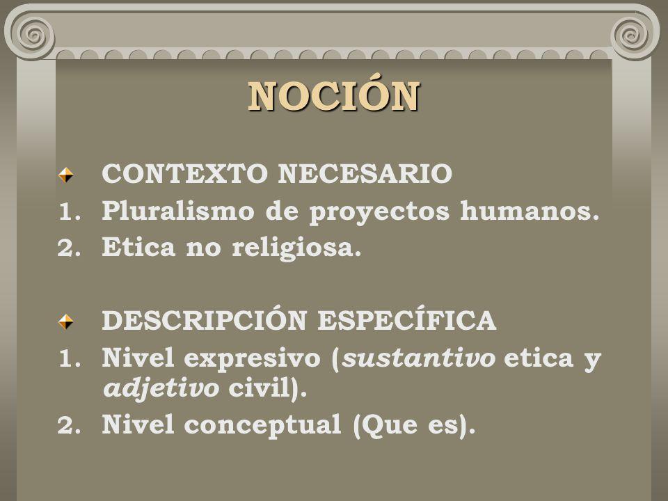 NOCIÓN CONTEXTO NECESARIO 1.Pluralismo de proyectos humanos.