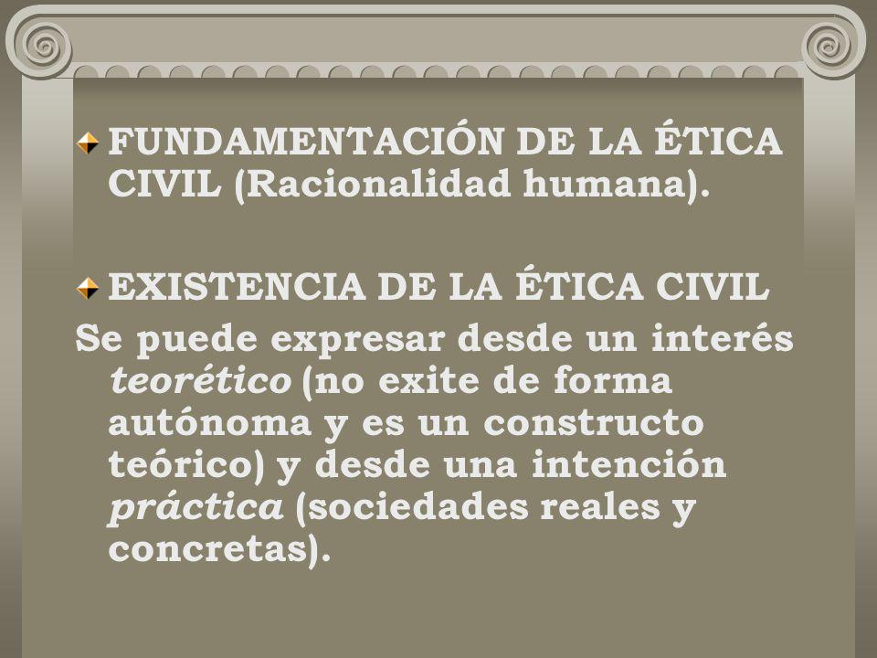FUNDAMENTACIÓN DE LA ÉTICA CIVIL (Racionalidad humana).