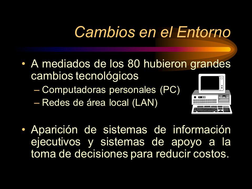 Cambios en el Entorno A mediados de los 80 hubieron grandes cambios tecnológicos –Computadoras personales (PC) –Redes de área local (LAN) Aparición de