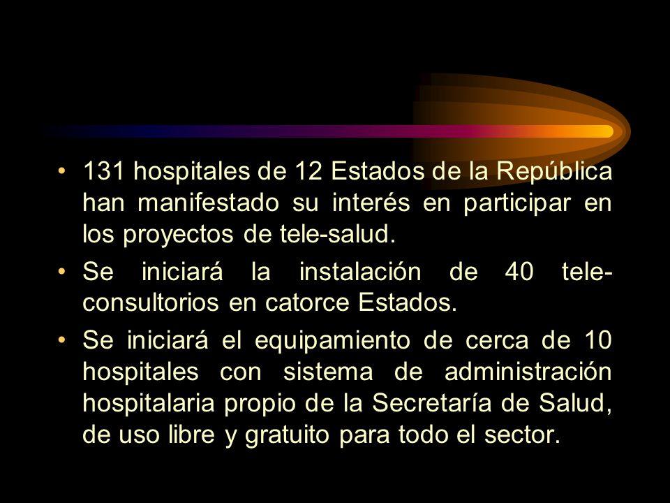 131 hospitales de 12 Estados de la República han manifestado su interés en participar en los proyectos de tele-salud. Se iniciará la instalación de 40