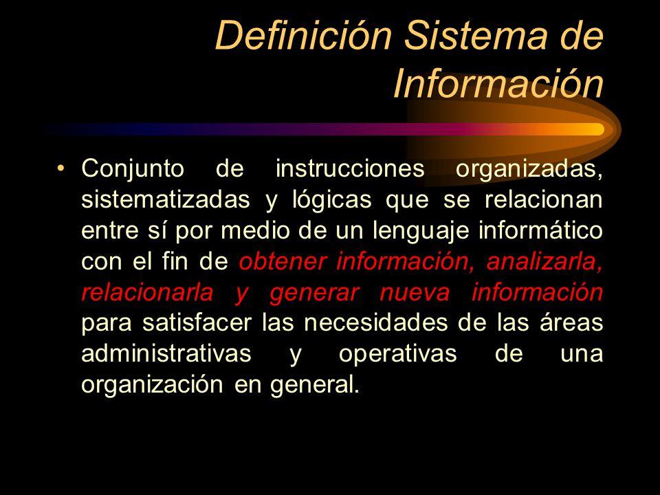 Definición Sistema de Información Conjunto de instrucciones organizadas, sistematizadas y lógicas que se relacionan entre sí por medio de un lenguaje