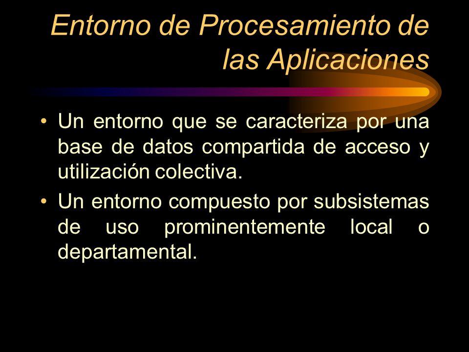 Entorno de Procesamiento de las Aplicaciones Un entorno que se caracteriza por una base de datos compartida de acceso y utilización colectiva. Un ento